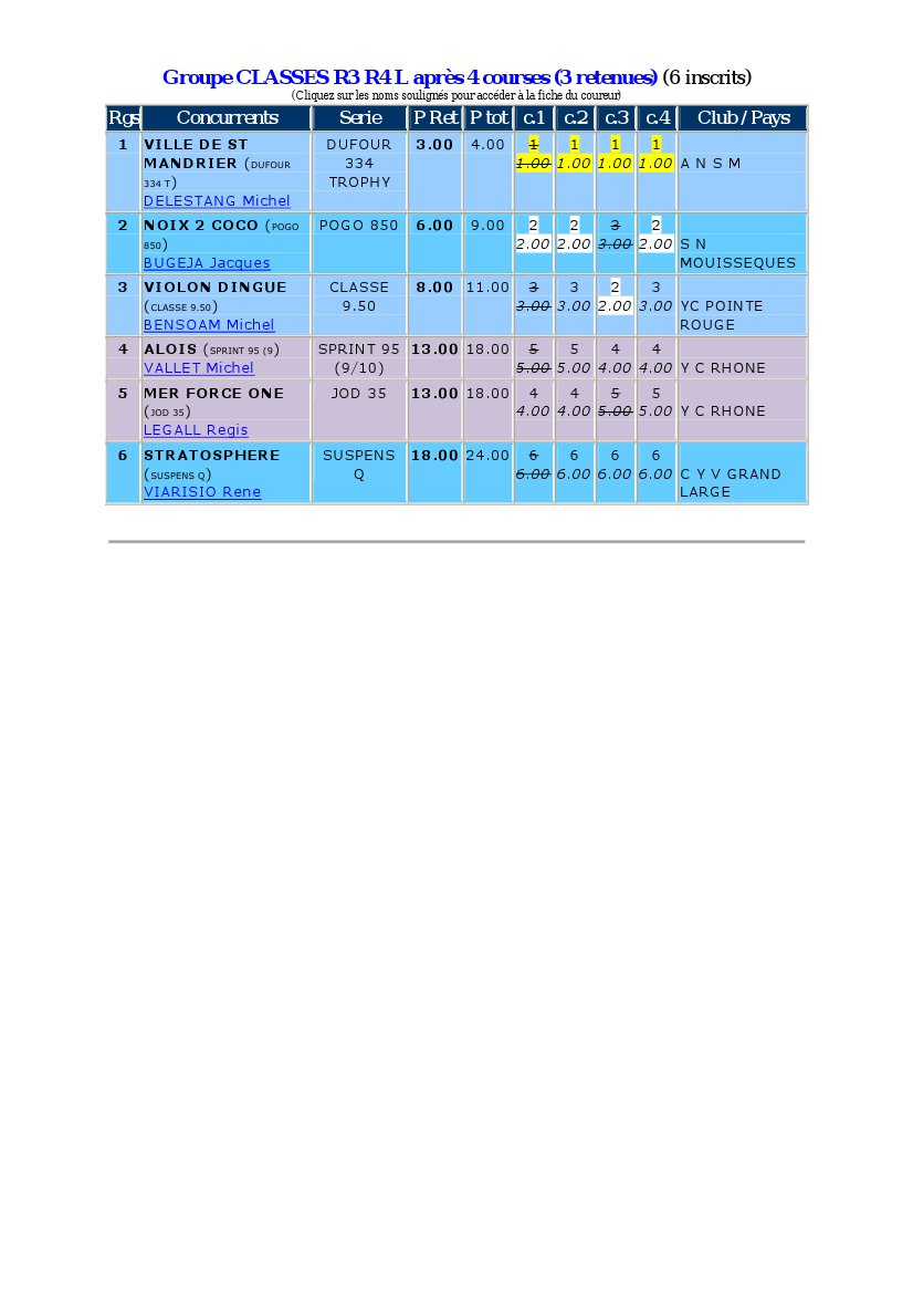 _Classement-1.pdrere1